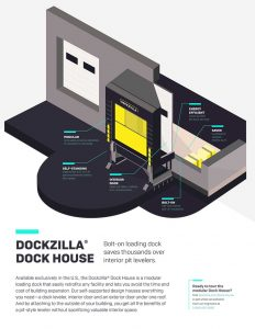 Dockzilla_SellSheet_RGB-dock-house-10-2019
